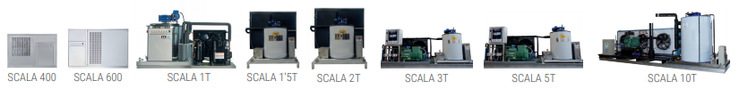 SCALA Range Ice Machines